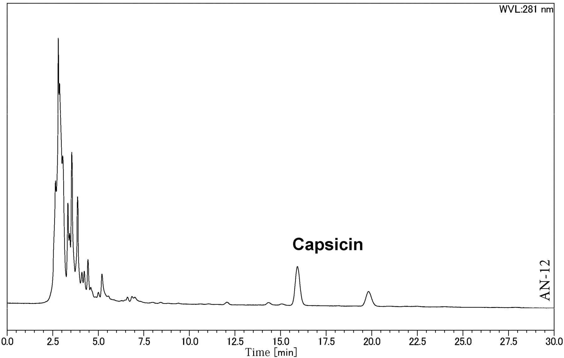 Analysis of Capsaicin in Tabasco using HPLC-UV
